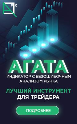 """Торговая система """"Агата"""""""