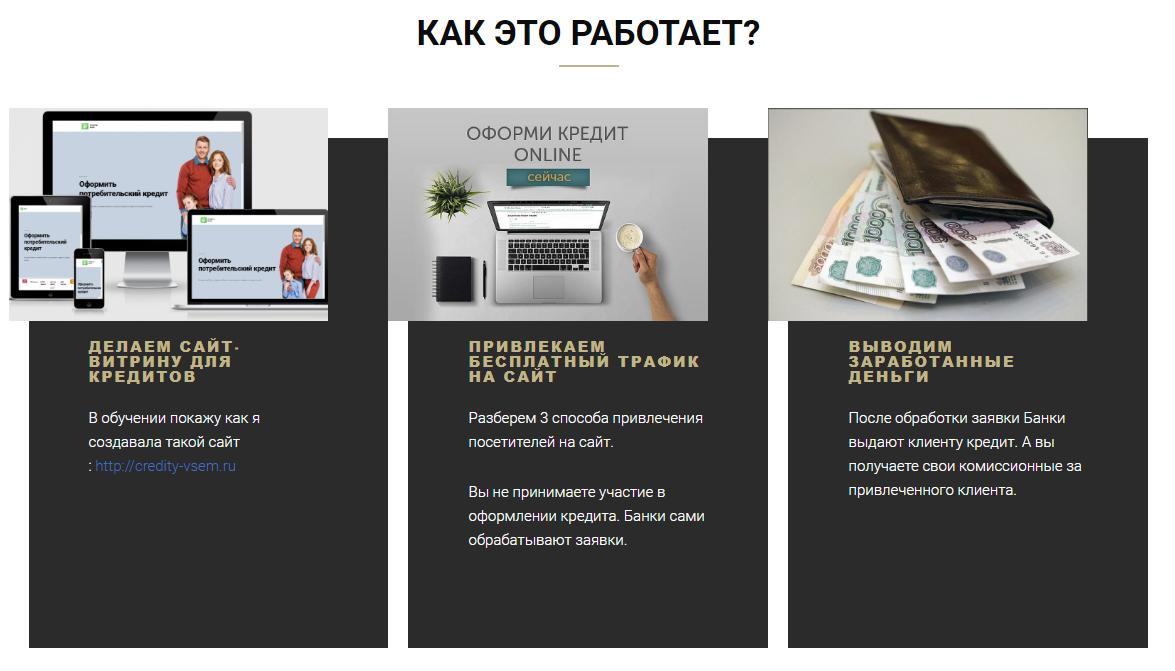 Как зарабатывать на кредитах без вложений