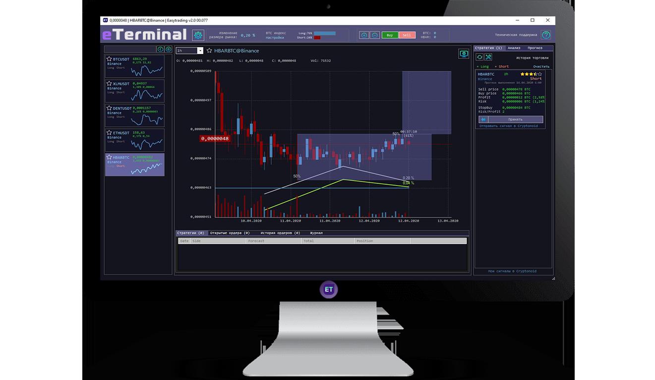 eTerminal - терминал для ручной торговли на бирже