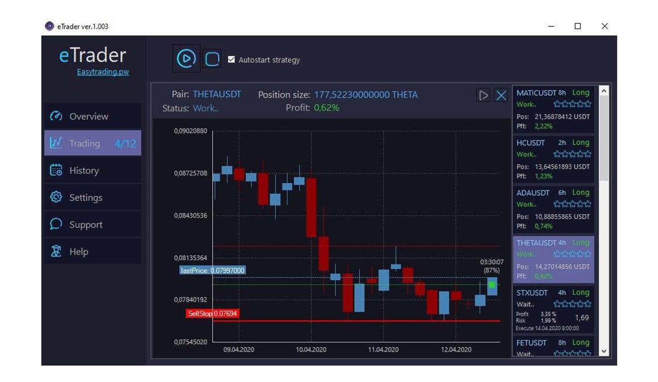 eTrader - программа для автоматической торговли.