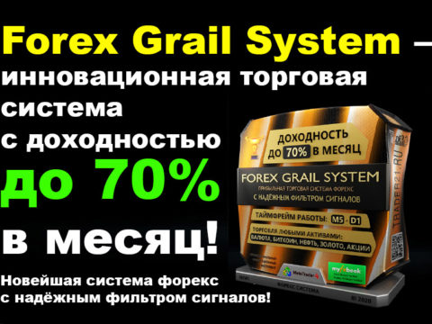 Forex Grail System