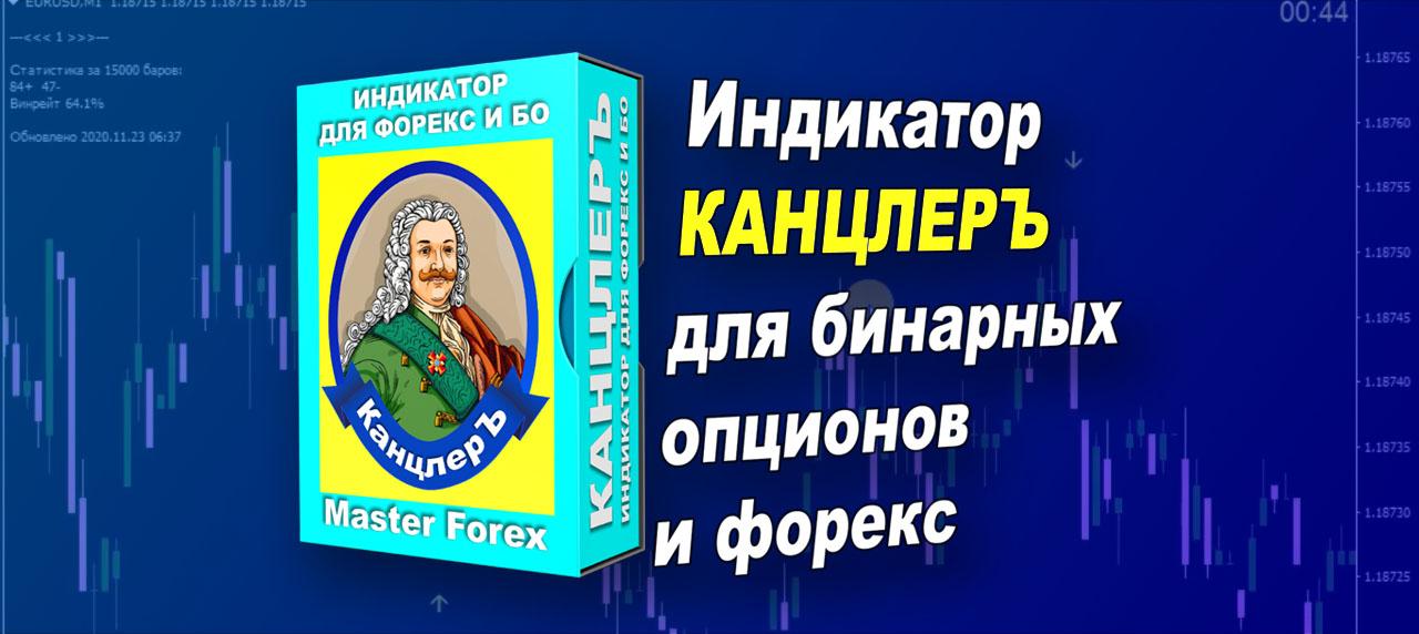 Индикатор «КАНЦЛЕРЪ»
